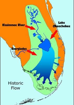 Lake Okeechobee Following The Flow Jacksonville District Florida - Everglades on us map