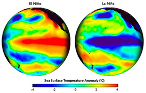 El Nino and La Nina temperature anomalies