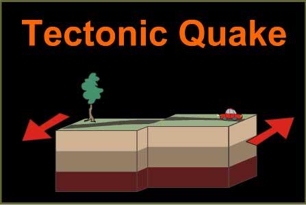 Earthquakes - Old Faithful Virtual Visitor Center