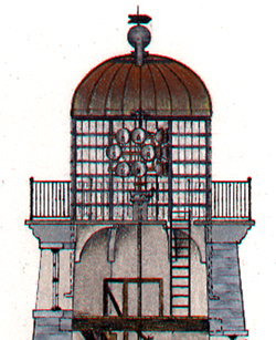 Cross section illustration of first Fire Island Lighthouse lantern.