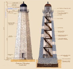 Illustration of First Fire Island Lighthouse Tower.