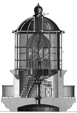 Engraving of Cross Section through First Order Fresnel Lens