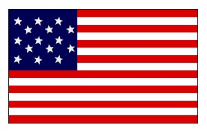 Star spangled banner flag 1812