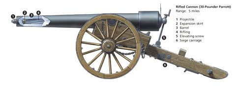 30-pdr Rifled Cannon