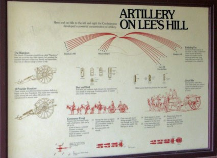Artillery Exhibit