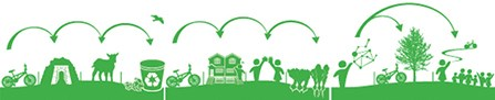 ECOlife _2014_infographic