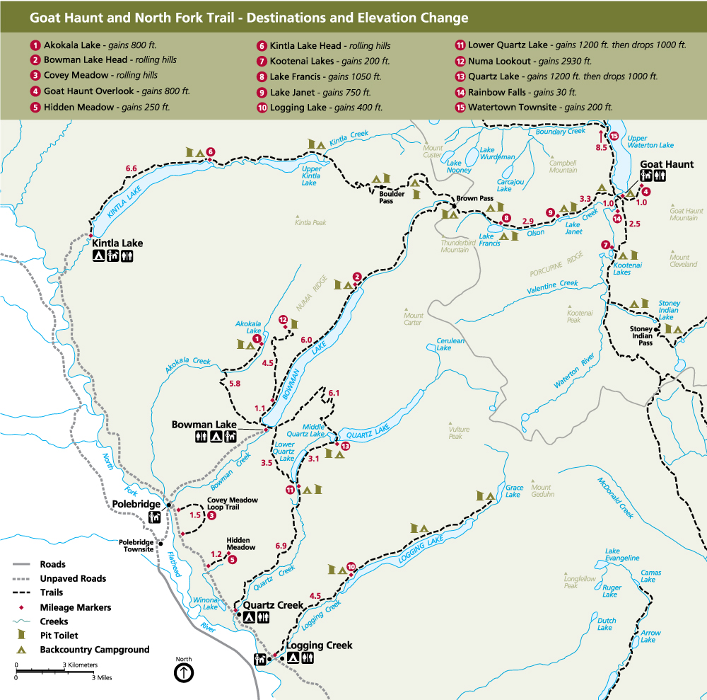 graphic relating to Printable Map of Glacier National Park named Mountaineering North Fork Goat Haunt - Glacier Nationwide Park (U.S.