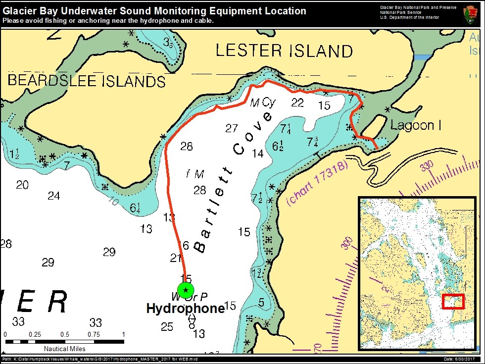 Hydrophone Location