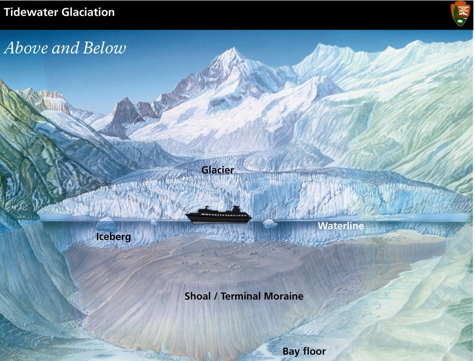 Tidewater Glacier: above and below