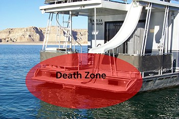 Back of houseboat at waterline highlighted with red circle and labeled Death Zone