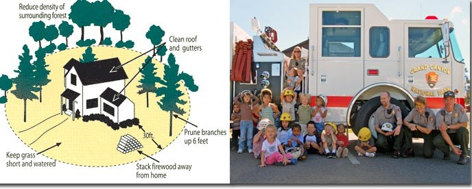 Defensible Space graphic and kids posing with park fire engine.