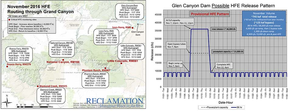 Two high flow experiment charts: on the right Flow arrival times downstream in Grand Canyon (right) release schedule at Glen Canyon Dam may be downloaded as PDF files.