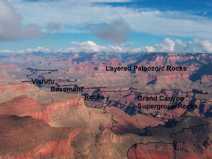 view of canyon with 3 rock layers labeled