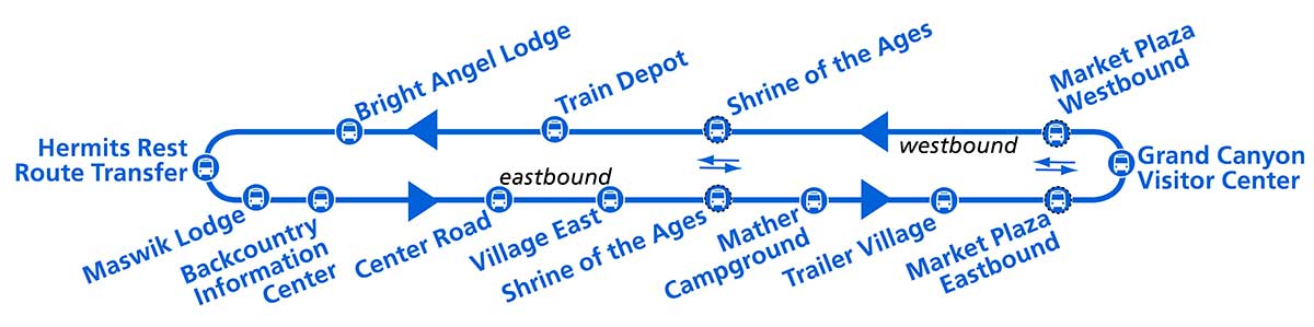 Blue Route Shuttle loop map showing all stops