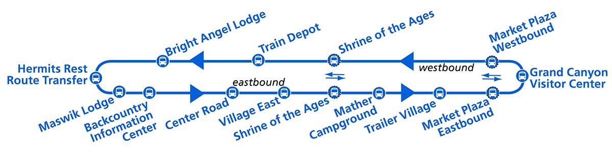 Village or Blue Route Shuttle bus loop map shows the inbound and outbound stops