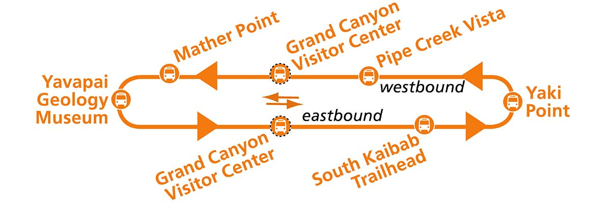 Kaibab Rim Route Shuttle Bus Grand Canyon National Park
