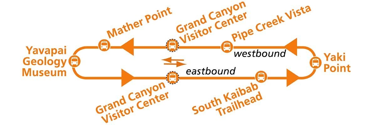 graphic shows west and east portions of the Kaibab bus route with visitor center in the middle