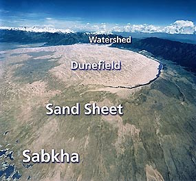 Aerial view showing components of Great Sand Dunes system