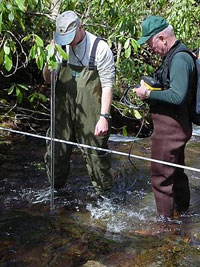 Scientists measuring park water quality