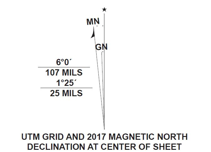 Two arrows showing difference between grid north and magnetic north.