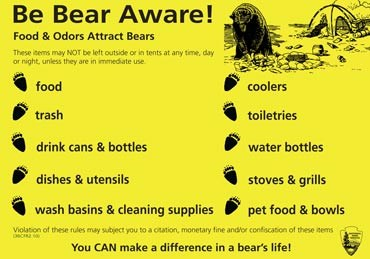 Placard showing list of items to protect from bears and other wildlife