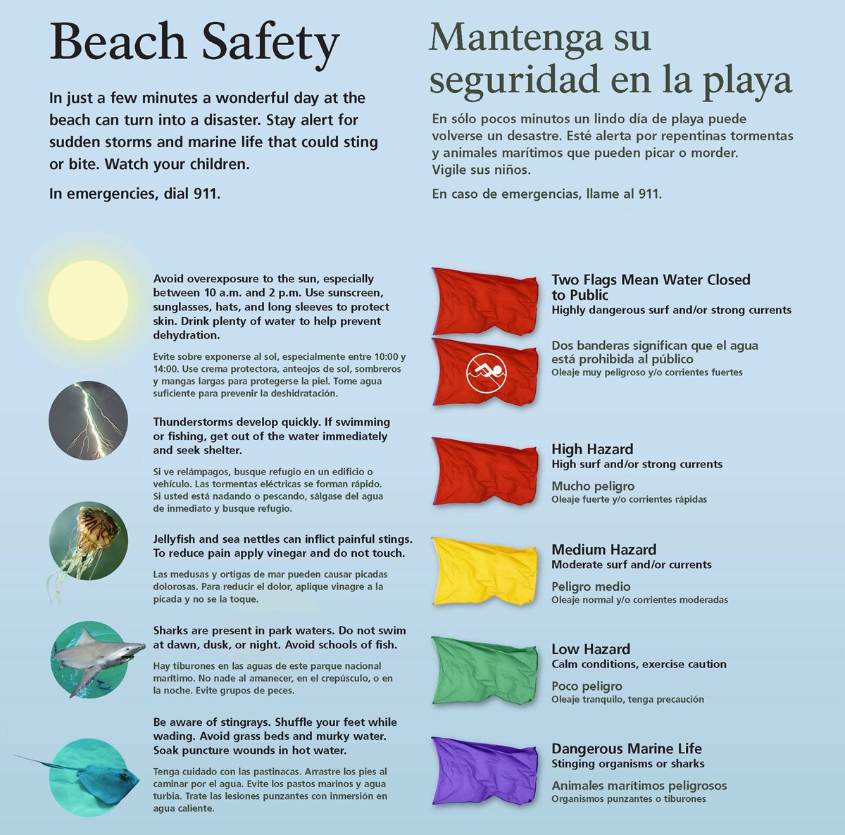 Signs with beach safety information as well as flags showing beach conditions