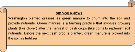 Did you know used manure as fertilizer?