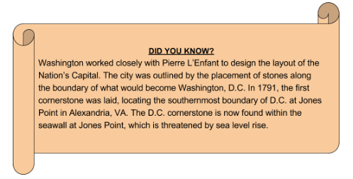 Did you know Washington helped design the layout of the Nation's Capital?