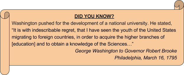 Did you know Washington pushed for the development of a national university?