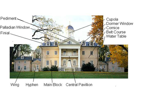An image of the north front of the mansion with architectural features identified.