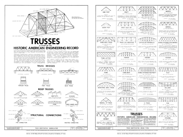 Drawings Of Truss Types Heritage Documentation Programs