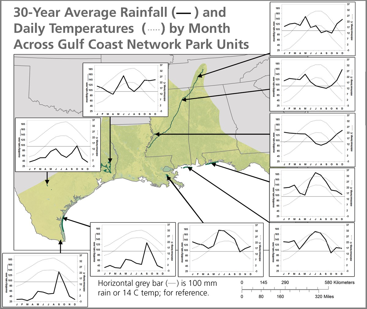 Annual climate patterns for GULN park units. The Gulf Coast Network is shaded yellow, and the park units are dark green.