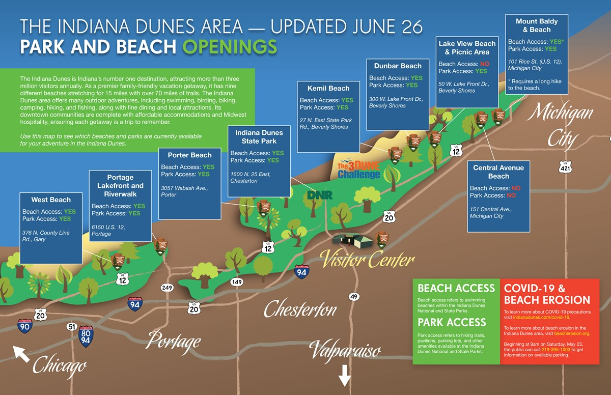 Image of Tourism Beach Erosion Map