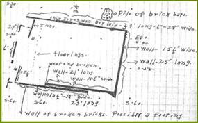 NPS archeologist Empy Jones' sketch of Jamestown Structure 44, created in the 1930s