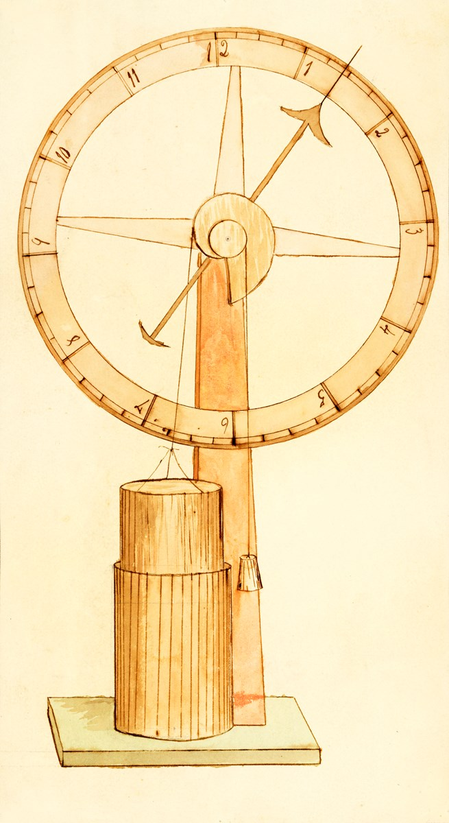 Illustration of an unknown John Muir invention.