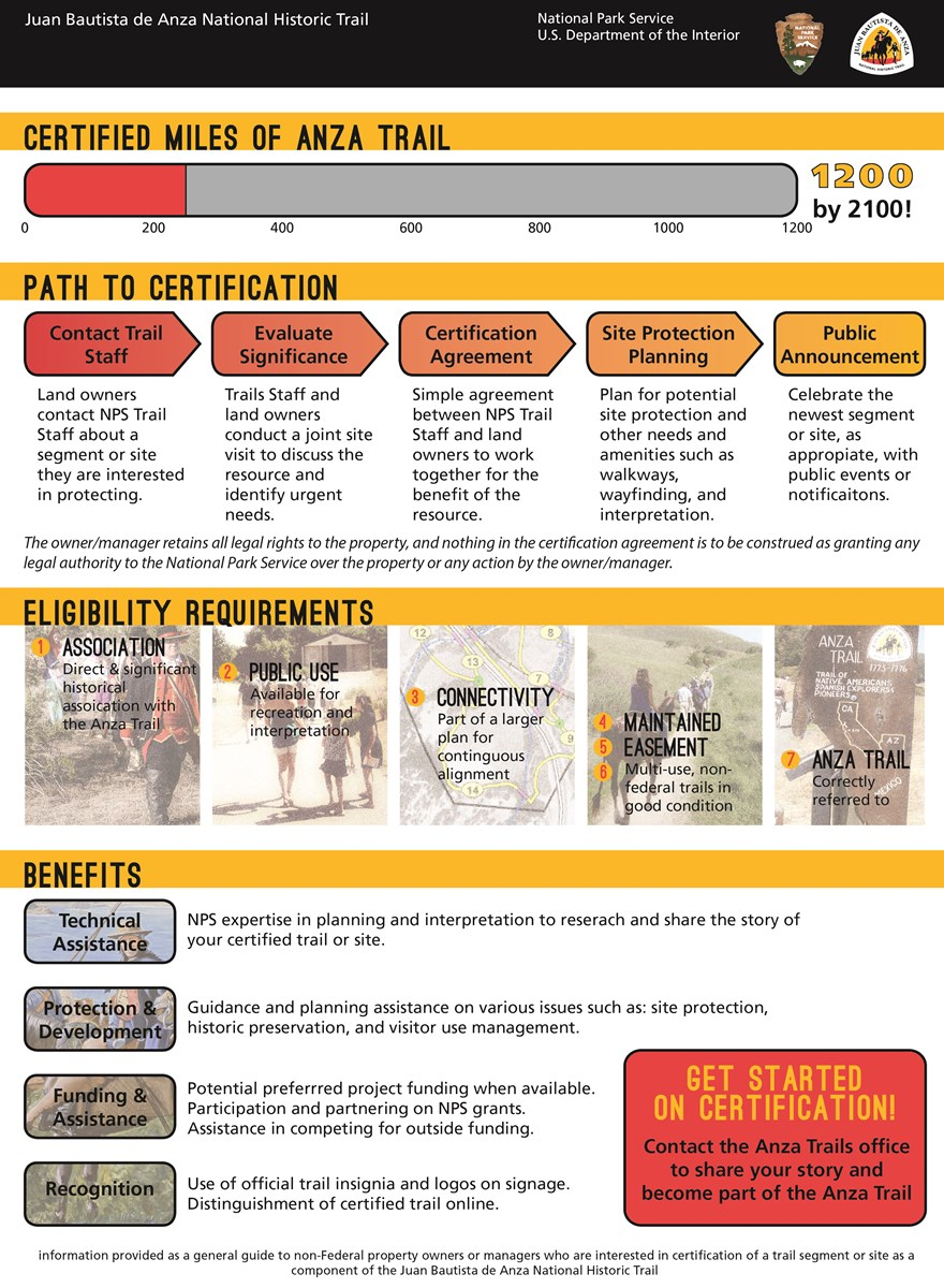 Anza Trail Certification Process