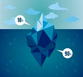 Iceberg graphic showing 10% above water and 90% below water.
