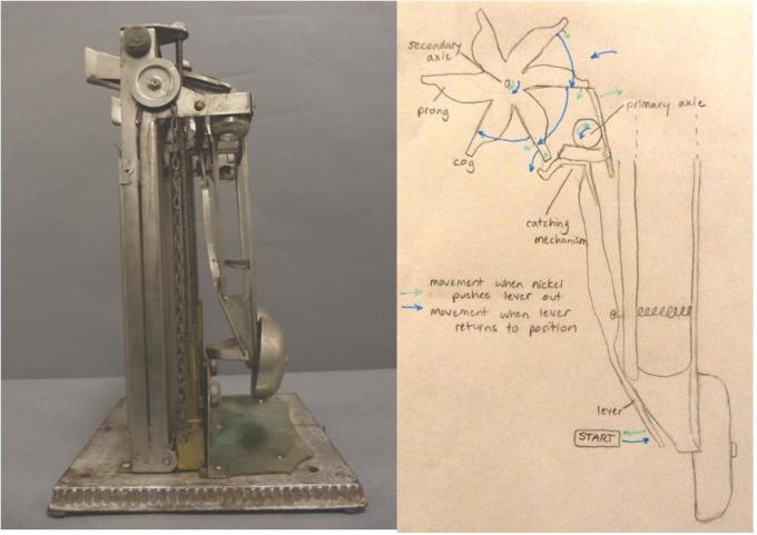 Side view of gum machine with diagram of workings.