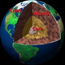 Earth with cross section cut out and parts labeled