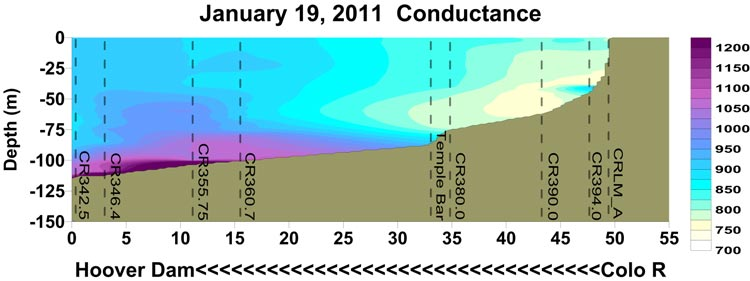 Lake Mead Water Conductance
