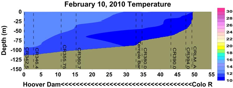 Lake Mead Water Temperatures