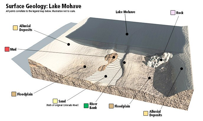 Lake-Mohave-After-Impoundment