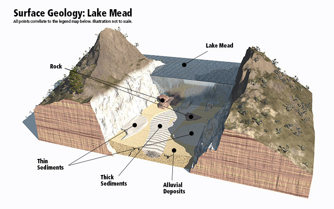 Surface Geology of Lake Mead Lake Mead National Recreation Area