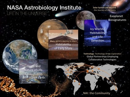 Graphic of astrobiology work at NASA