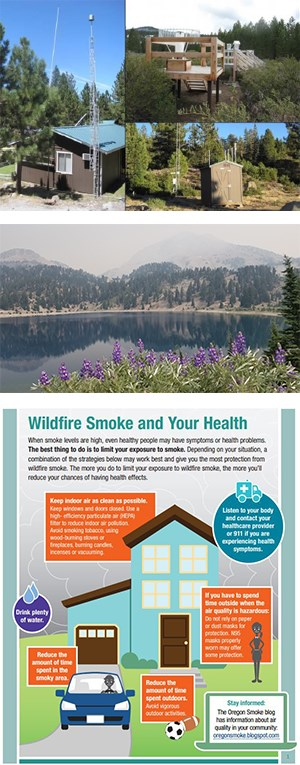 Three stacked images of air quality monitoring stations, landscape photo with hazy sky, and infographic on wildfire smoke and health