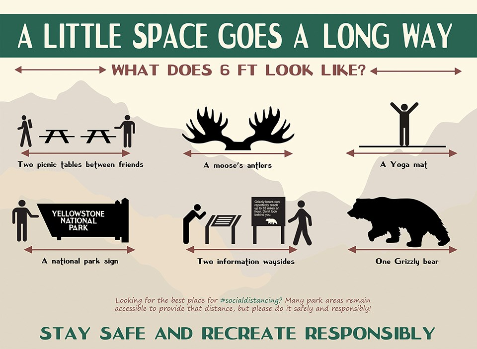 "Graphic titled ""A Little Space Goes a Long Way"" depicting various examples of 6 feet of distance including (from top left to bottom right): 2 picnic tables, a moose's antlers, a yoga mat, a national park sign, 2 information waysides, 1 grizzly bear"