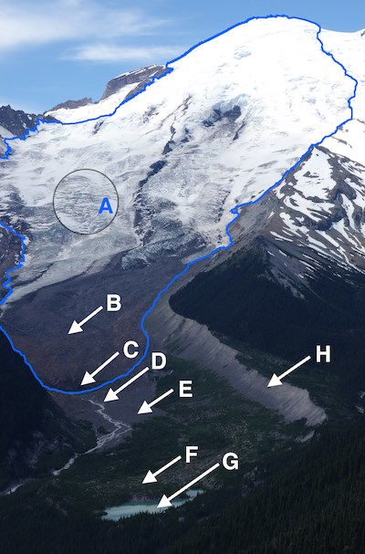 Mount Rainier with the Emmons Glacier and White River Valley. The glacier edges are marked with a blue line, while arrows lettered A-H point out various features.