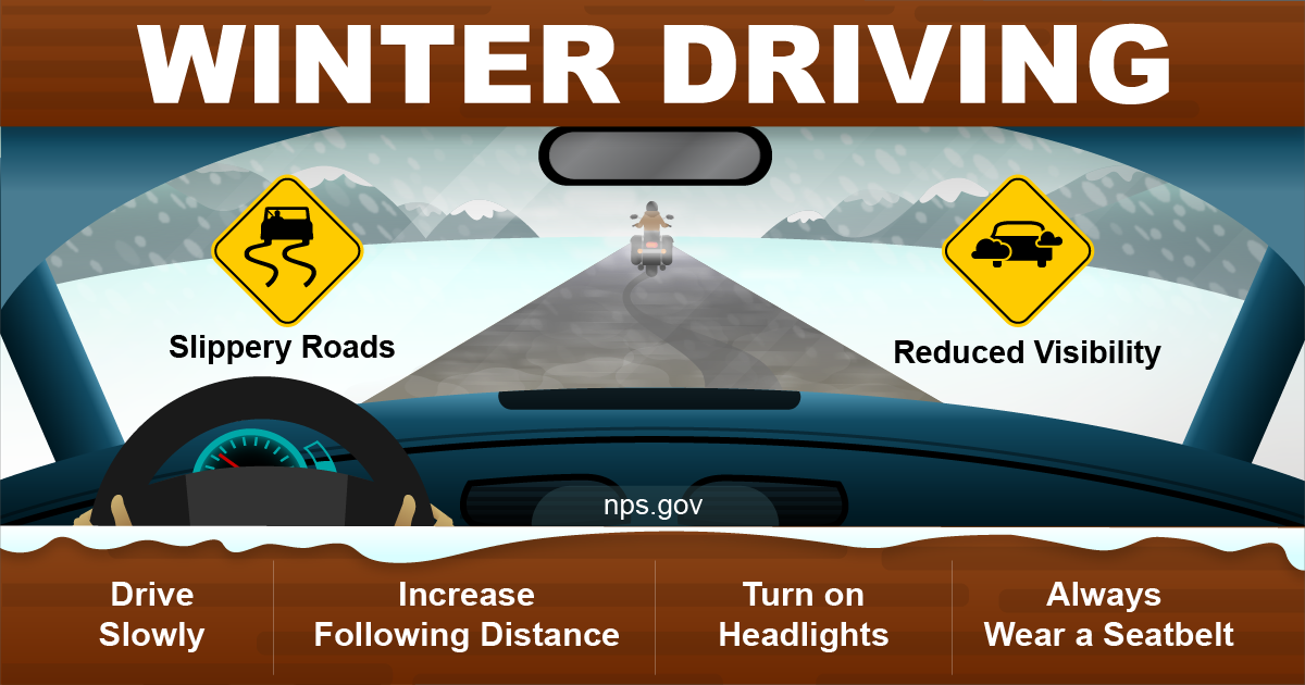 Through the front windshield of a car, snow, fog, and ice are shown covering a rural road. A motorcycle on the road is obscured by fog, and two road signs warn drivers about slippery roads and reduced visibility. Four winter driving tips remind people to