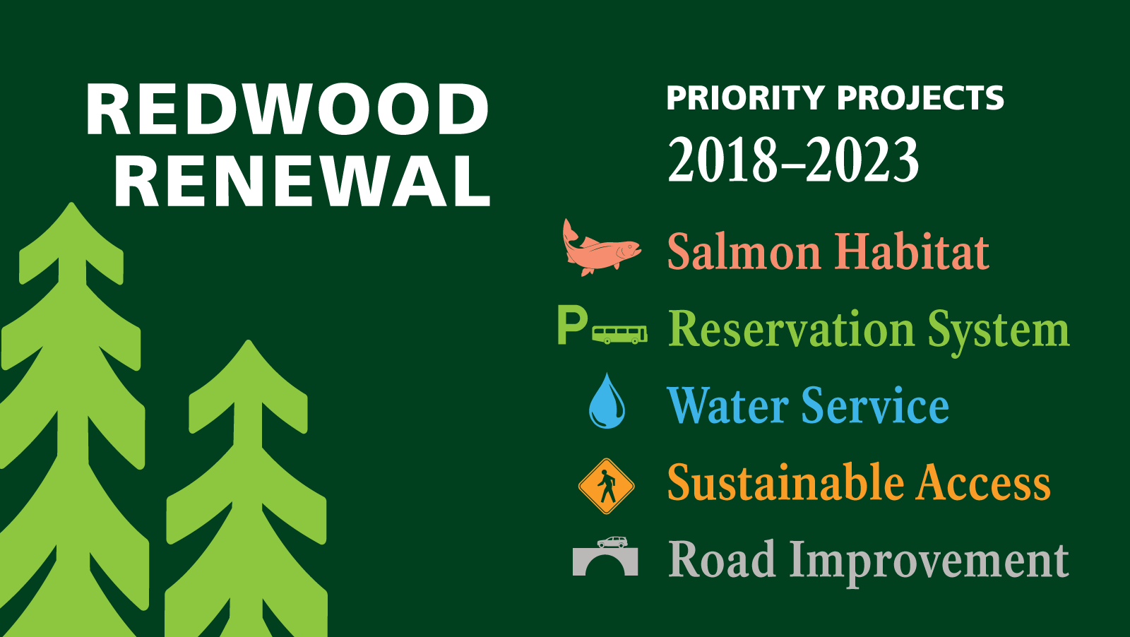 Redwood Renewal Priority Projects 2018-2023: Salmon Habitat Reservation System Water Service sustainable Access Road Improvement