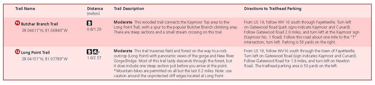 Fayetteville Hiking Trails description